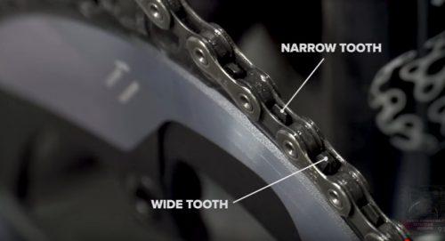 El monoplato lleva dientes especiales